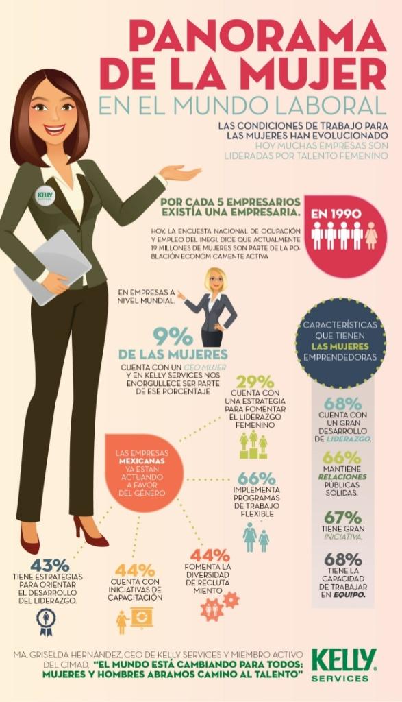 panorama-de-la-mujer-en-el-mundo-laboral-1-638